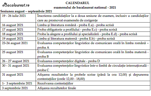 calendar bacalaureat 2021 sesiunea august-septembrie