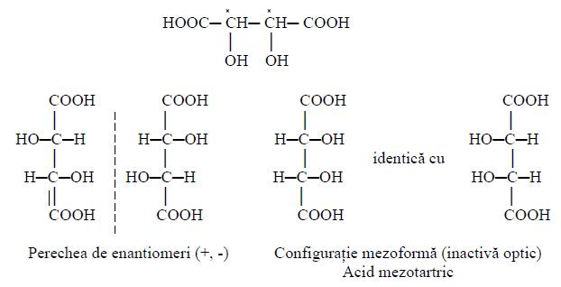 acidul-tartric