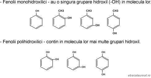 fenoli-monohidroxilici-si-polihidroxilici
