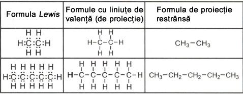 formula structurala lewis
