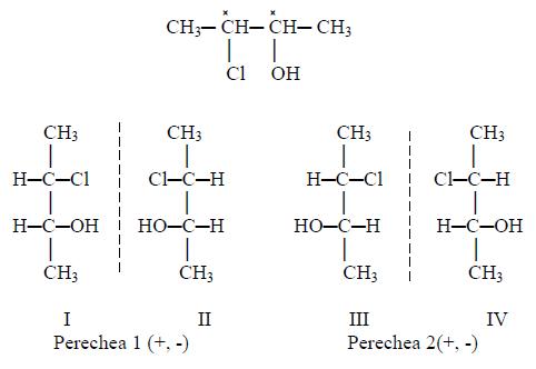 stereoizomerii